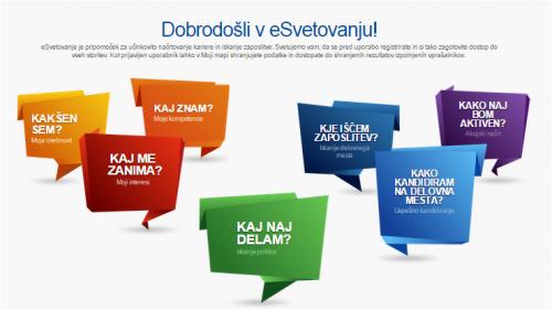 esvetovanje_podjetnost